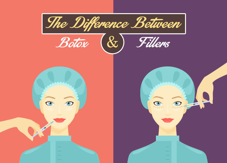 Botox and Fillers – Is there any Difference?